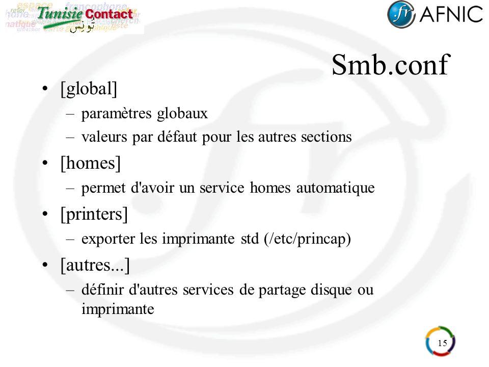 Smb.conf [global] [homes] [printers] [autres...] paramètres globaux